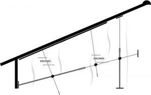 Kirchner Staubschutzwand - Dachschräge